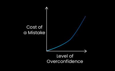 Are you Overconfident?